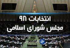 پژمانفر: حضور پرشور مردم پای صندوق رأی تأیید دیگری بر کشور و انقلاب است